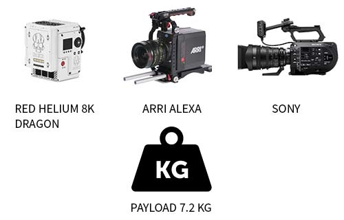 RED HELIUM 8K / DRAGON ARRI ALEXA SONY