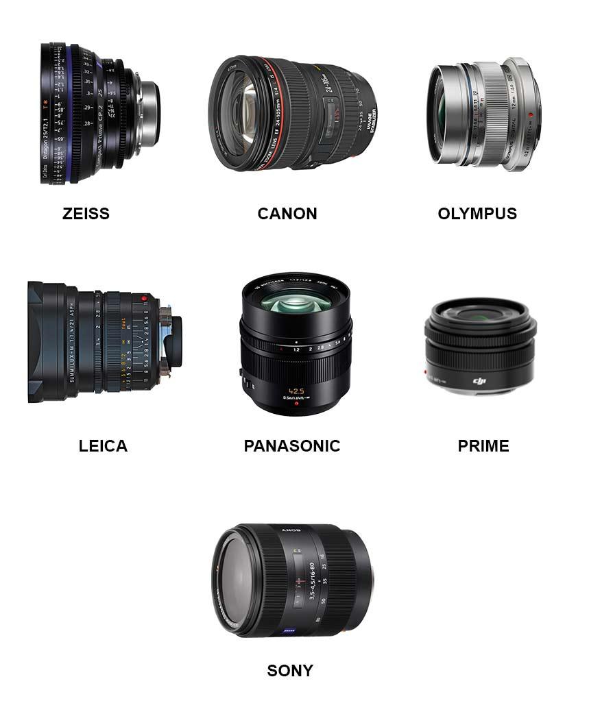 Zeiss, Canon, Olympus, Leica, Panasonic, Prime