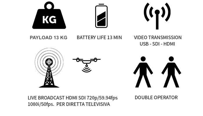 carico massimo 6 kg autonomia 13 minuti trasmissione video usb sdi hdmi doppio operatore live broadcast 720 5994 1080 50 diretta telvisiva